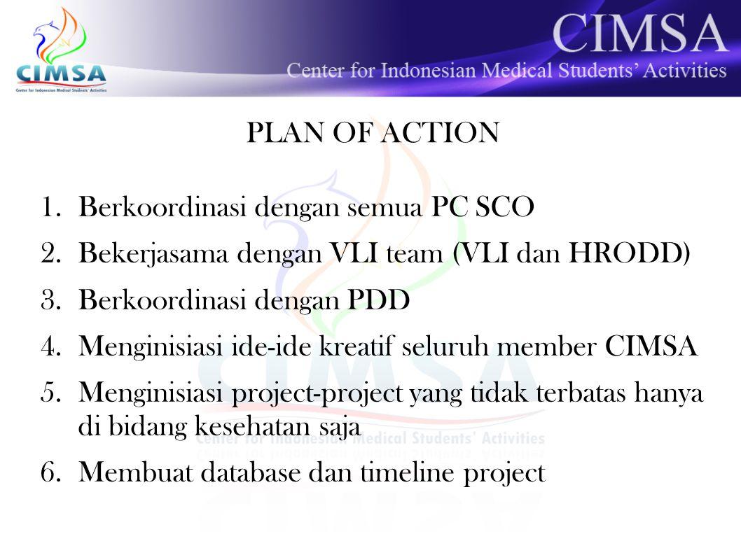 PLAN OF ACTION Berkoordinasi dengan semua PC SCO. Bekerjasama dengan VLI team (VLI dan HRODD) Berkoordinasi dengan PDD.
