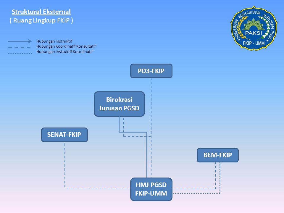 Birokrasi Jurusan PGSD