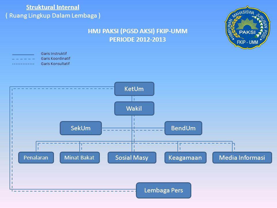 HMJ PAKSI (PGSD AKSI) FKIP-UMM