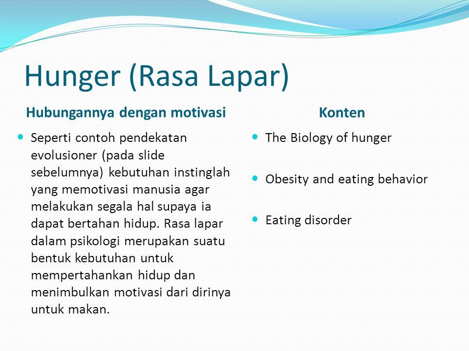 Hunger (Rasa Lapar) Hubungannya dengan motivasi Konten