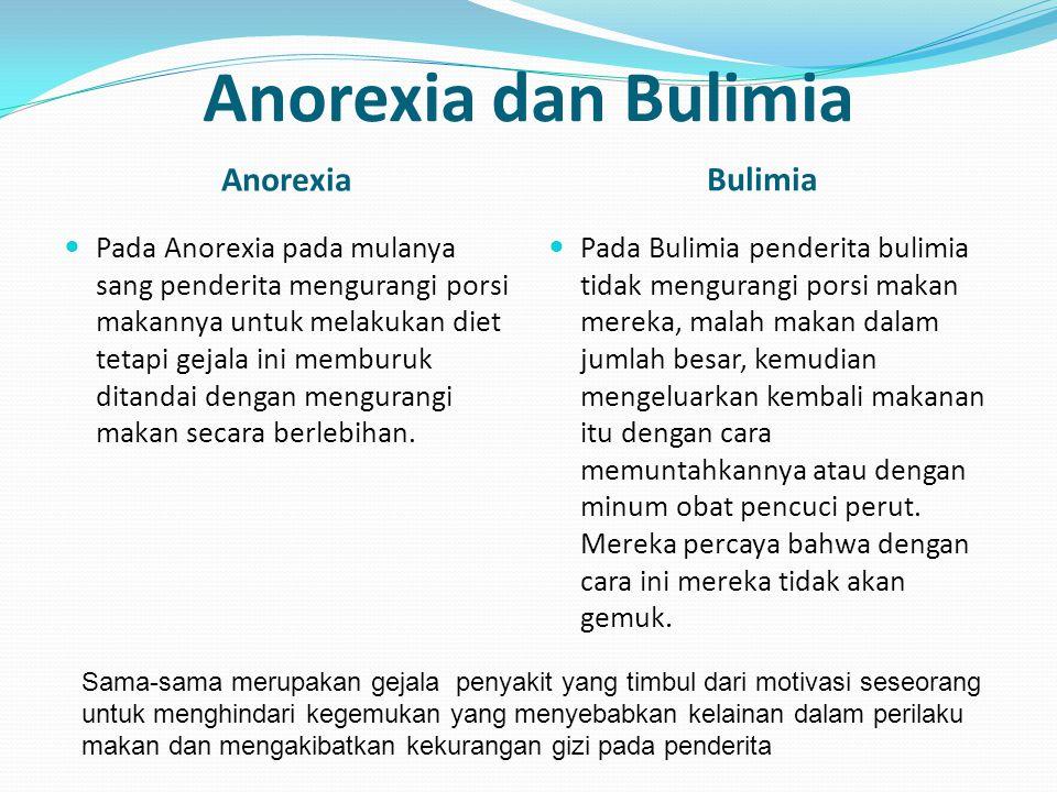 Anorexia dan Bulimia Anorexia Bulimia