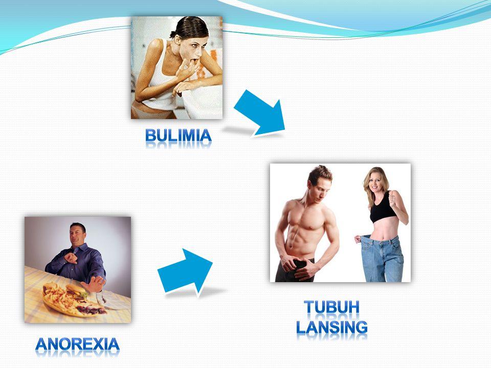 Bulimia Tubuh lansing Anorexia