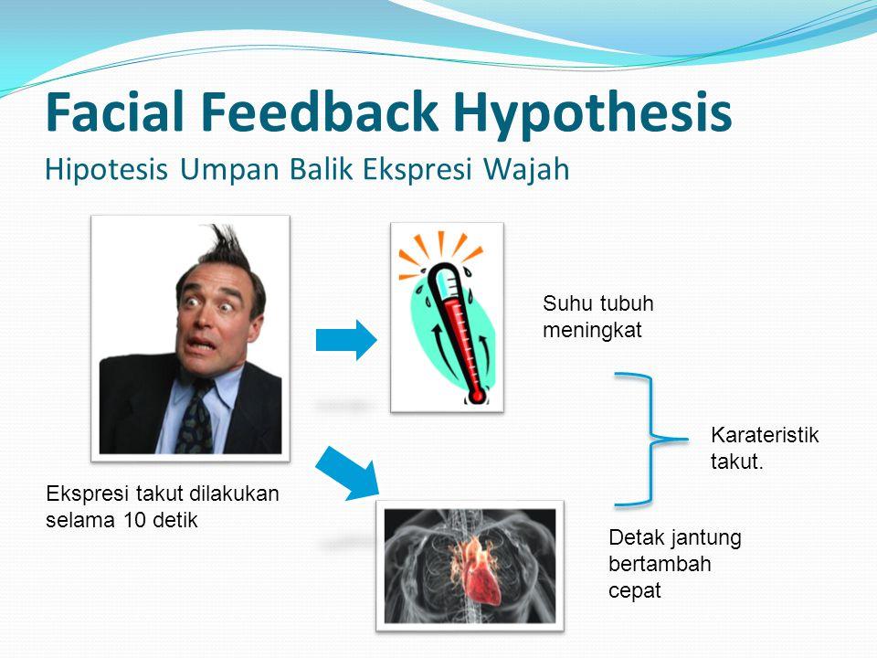 Facial Feedback Hypothesis Hipotesis Umpan Balik Ekspresi Wajah