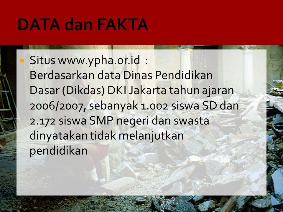 DATA dan FAKTA 5 Situs www.ypha.or.id :