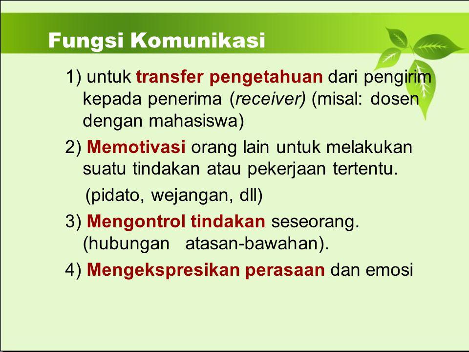 Fungsi Komunikasi 1) untuk transfer pengetahuan dari pengirim kepada penerima (receiver) (misal: dosen dengan mahasiswa)