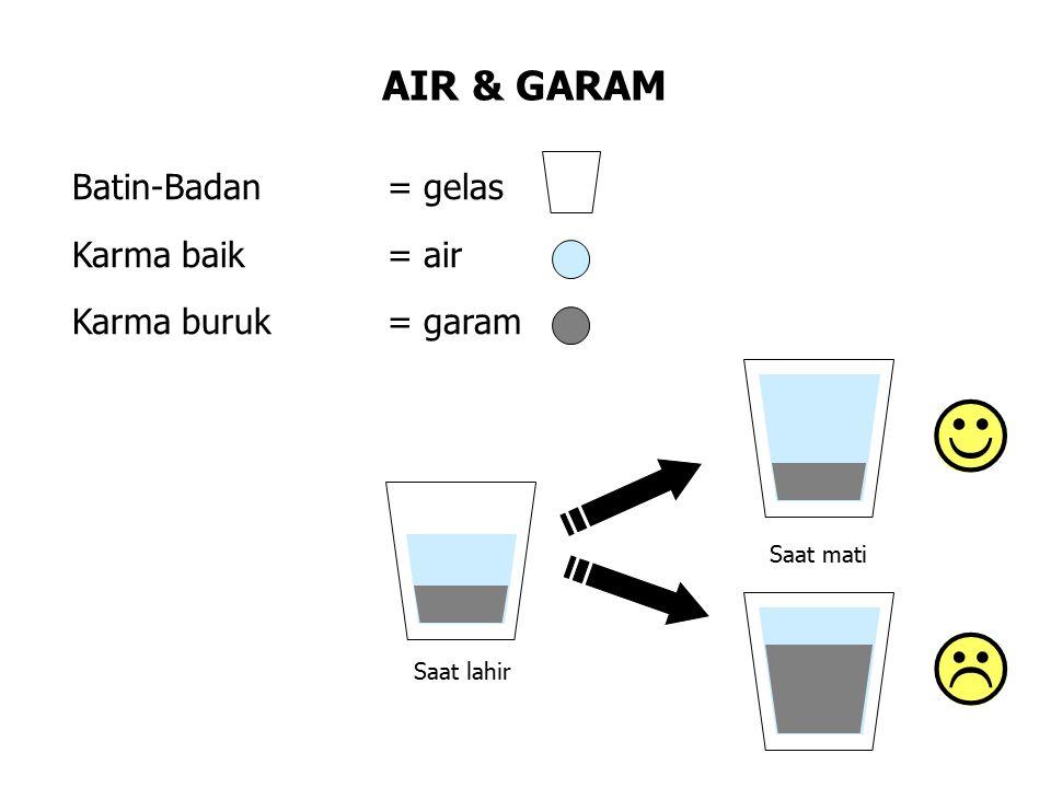   AIR & GARAM Batin-Badan = gelas Karma baik = air
