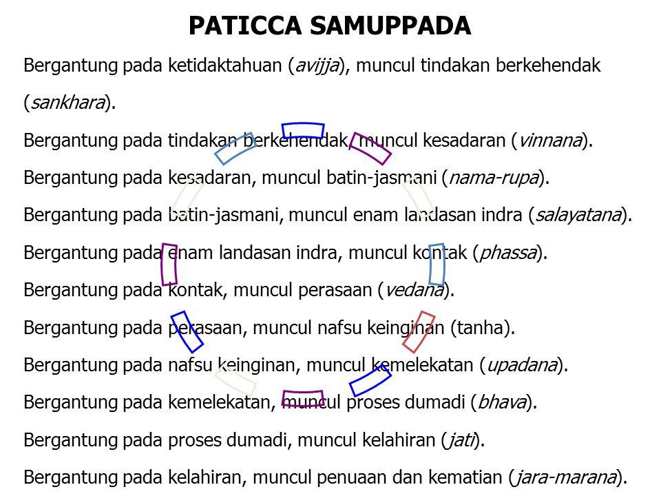 PATICCA SAMUPPADA Bergantung pada ketidaktahuan (avijja), muncul tindakan berkehendak (sankhara).