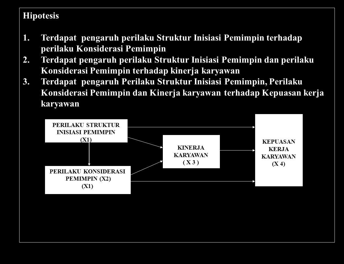 Hipotesis Terdapat pengaruh perilaku Struktur Inisiasi Pemimpin terhadap perilaku Konsiderasi Pemimpin.