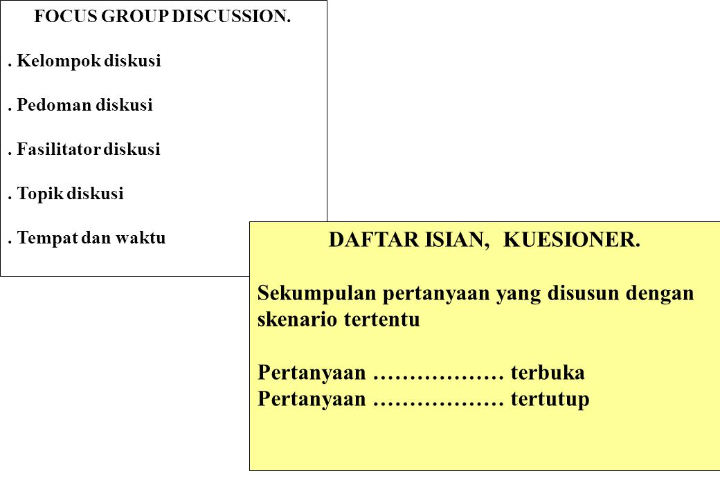 FOCUS GROUP DISCUSSION. DAFTAR ISIAN, KUESIONER.