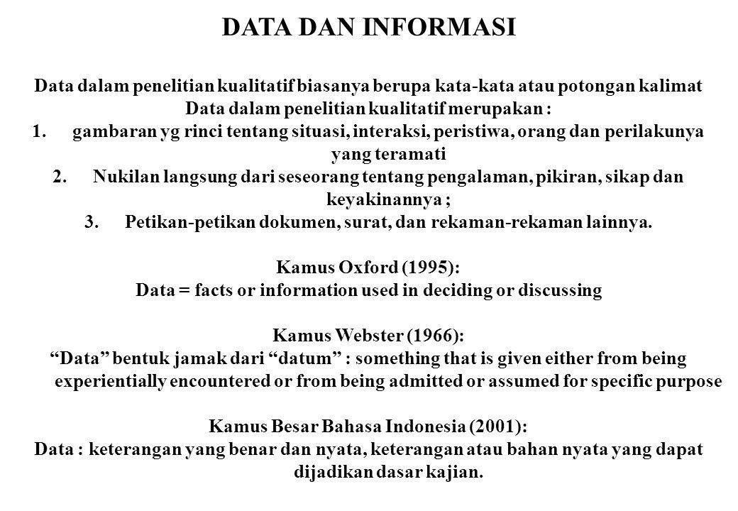 DATA DAN INFORMASI Data dalam penelitian kualitatif biasanya berupa kata-kata atau potongan kalimat.
