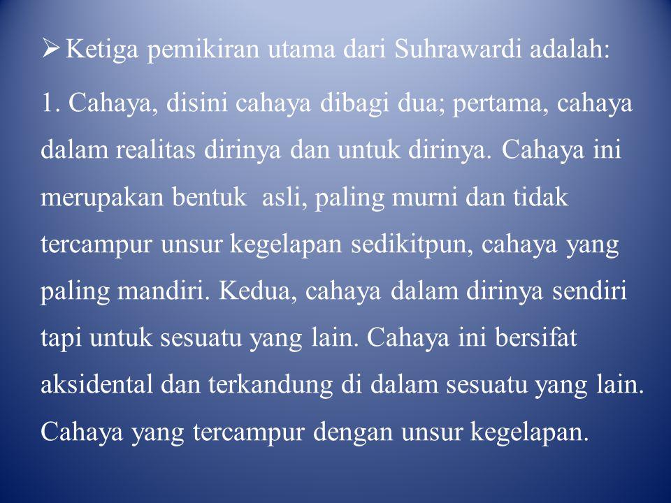 Ketiga pemikiran utama dari Suhrawardi adalah: