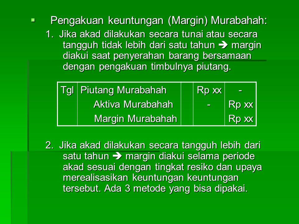 Pengakuan keuntungan (Margin) Murabahah: