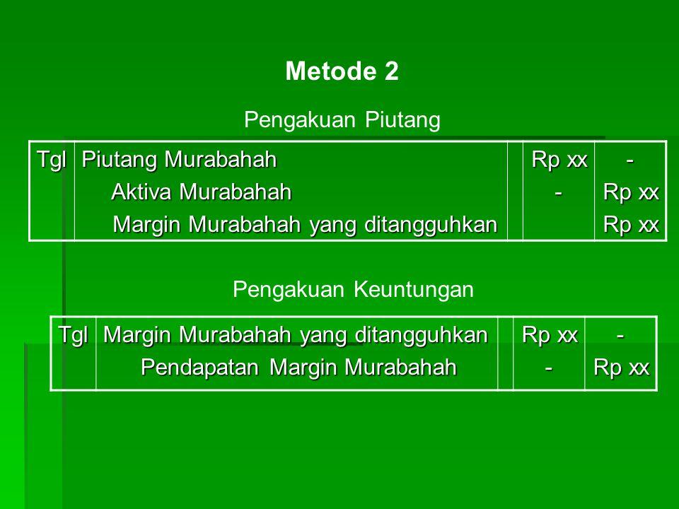 Metode 2 Pengakuan Piutang Tgl Piutang Murabahah Aktiva Murabahah