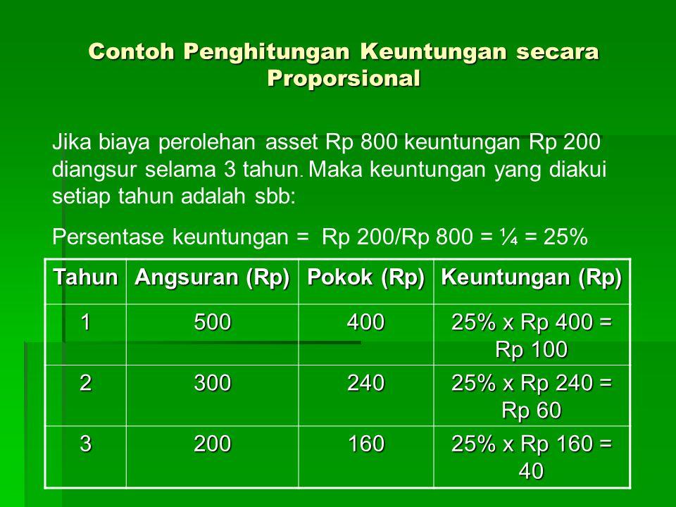 Contoh Penghitungan Keuntungan secara Proporsional