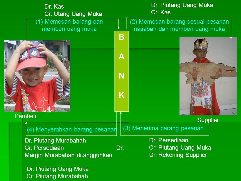 B A N K Dr. Piutang Uang Muka Cr. Kas Dr. Kas Cr. Utang Uang Muka
