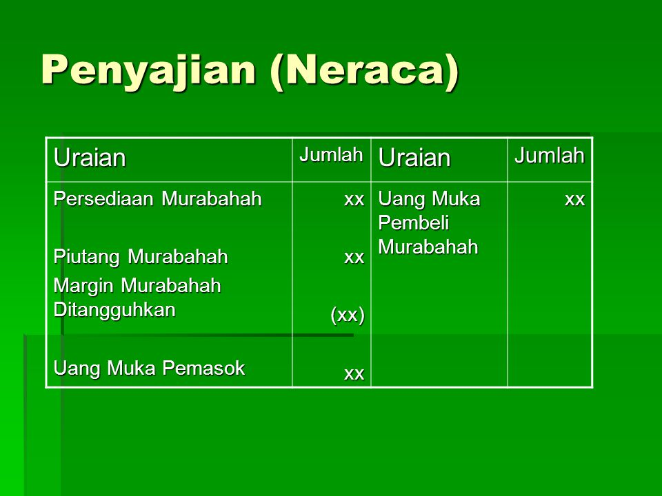 Penyajian (Neraca) Uraian Jumlah Persediaan Murabahah