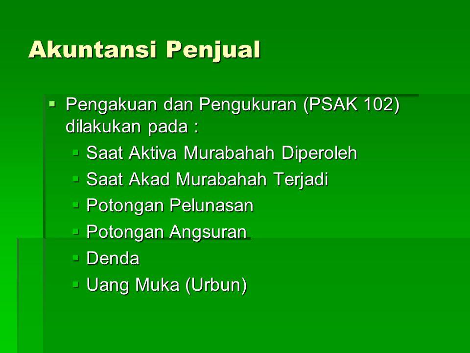 Akuntansi Penjual Pengakuan dan Pengukuran (PSAK 102) dilakukan pada :