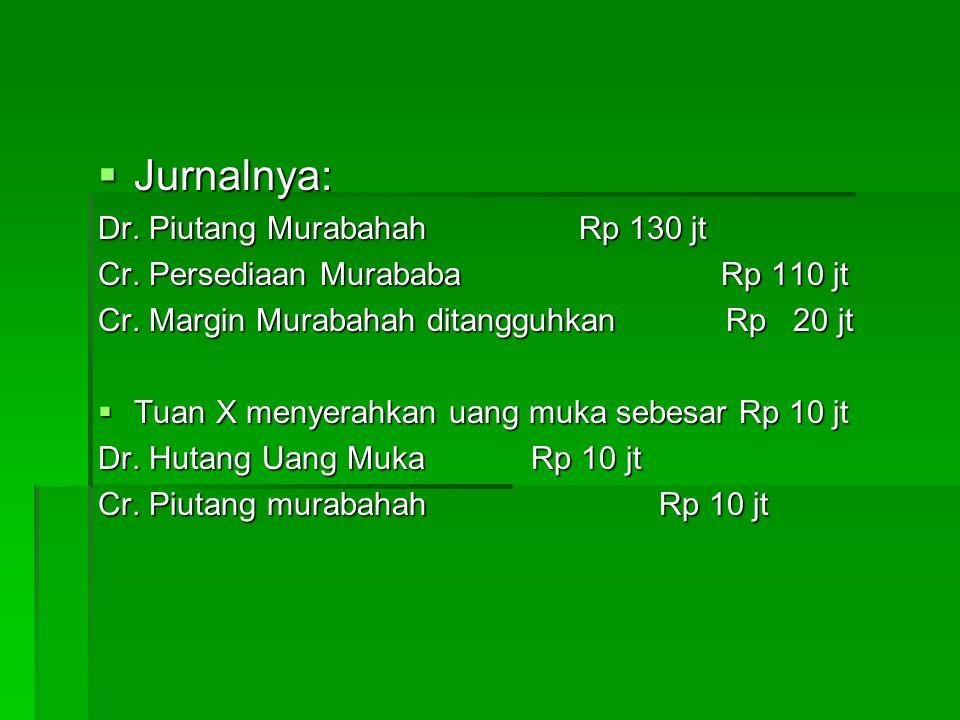 Jurnalnya: Dr. Piutang Murabahah Rp 130 jt