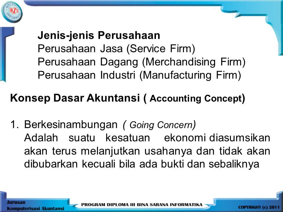 Jenis-jenis Perusahaan