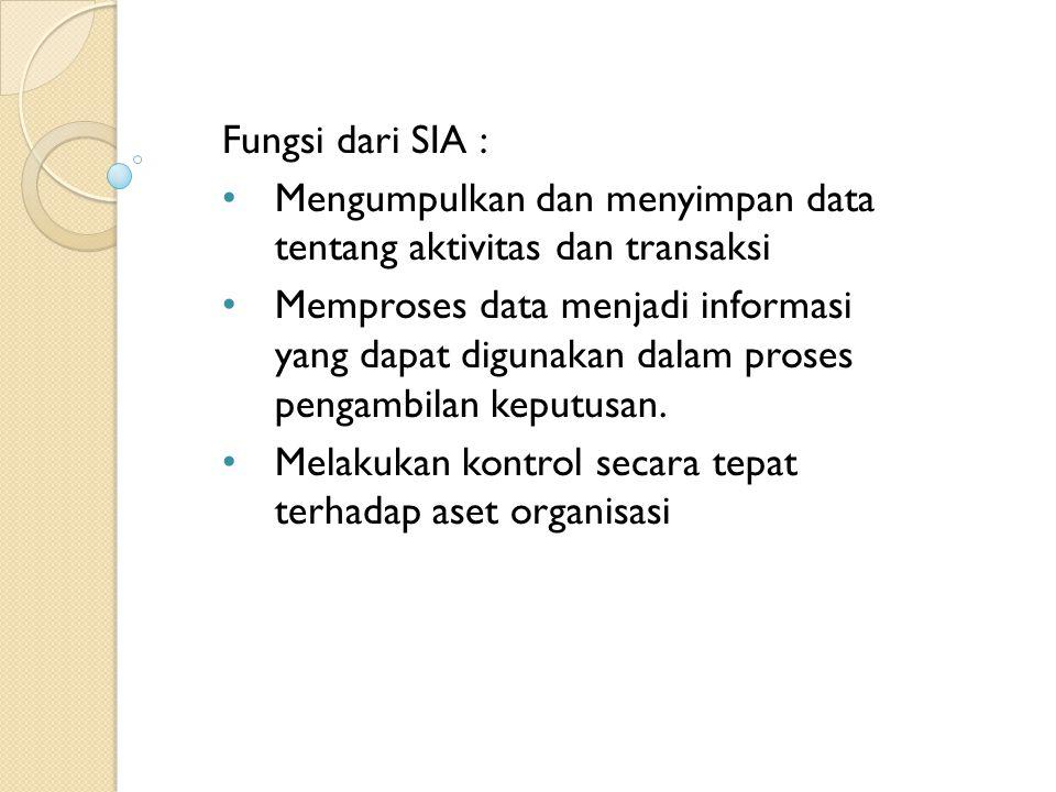 Fungsi dari SIA : Mengumpulkan dan menyimpan data tentang aktivitas dan transaksi.