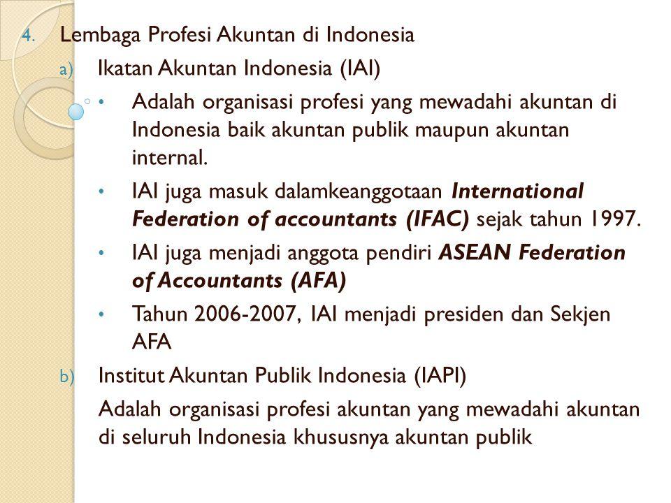 Lembaga Profesi Akuntan di Indonesia
