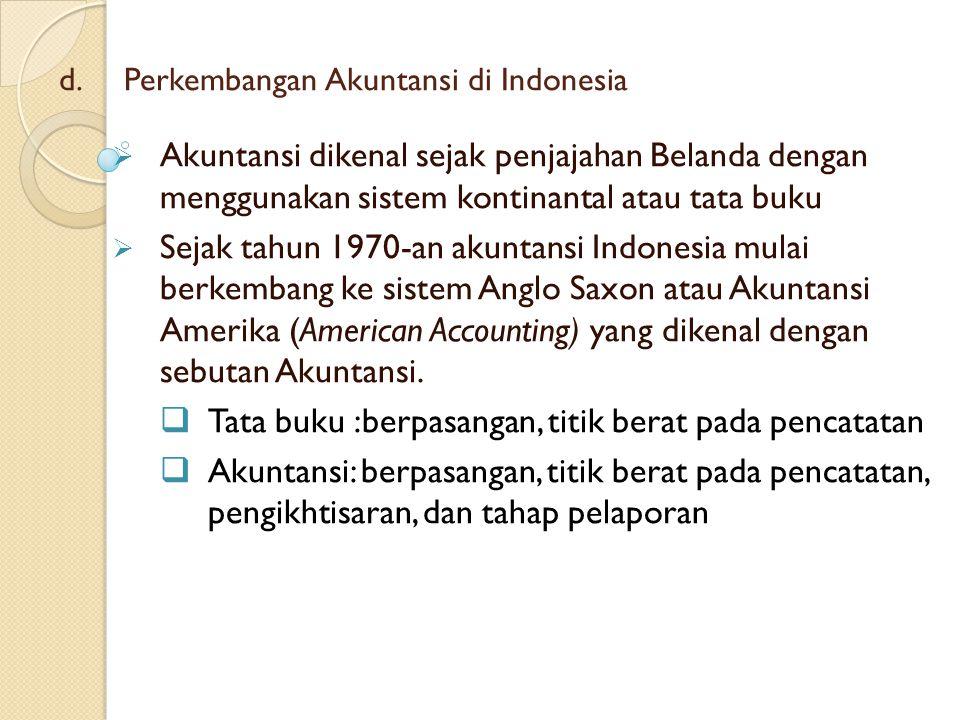 Perkembangan Akuntansi di Indonesia