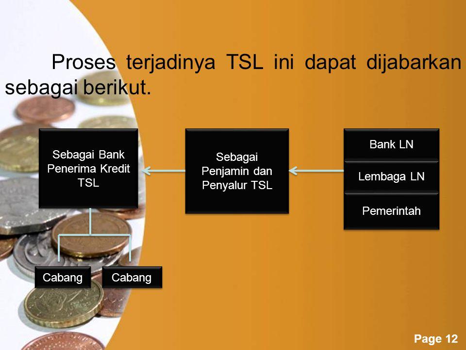Proses terjadinya TSL ini dapat dijabarkan sebagai berikut.