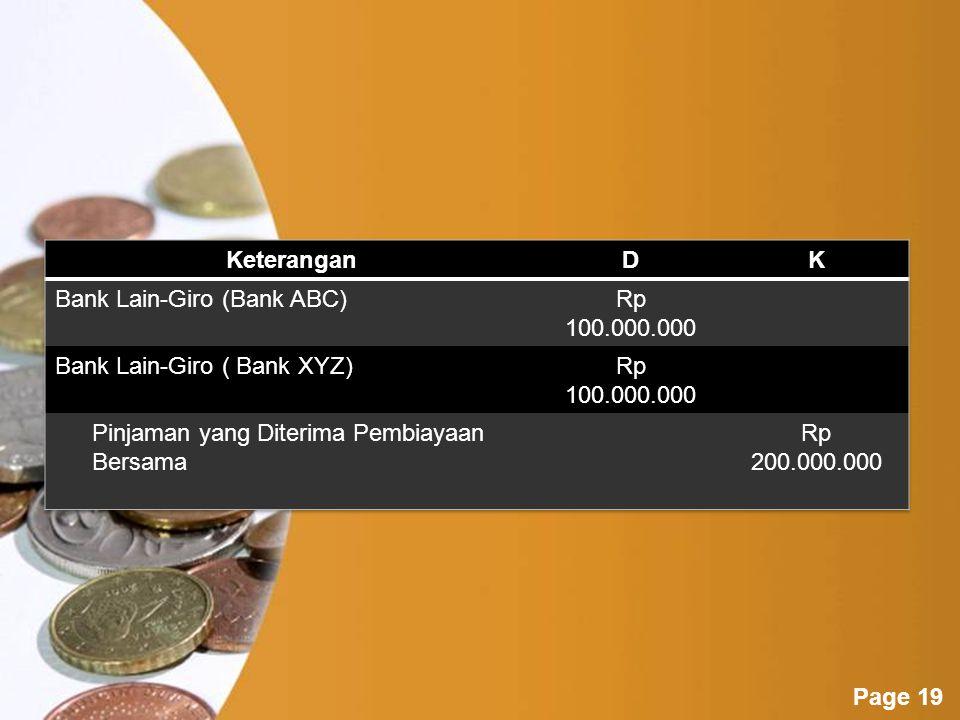 Keterangan D. K. Bank Lain-Giro (Bank ABC) Rp 100.000.000. Bank Lain-Giro ( Bank XYZ) Pinjaman yang Diterima Pembiayaan Bersama.