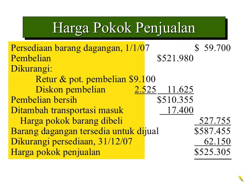 Harga Pokok Penjualan Persediaan barang dagangan, 1/1/07 $ 59.700