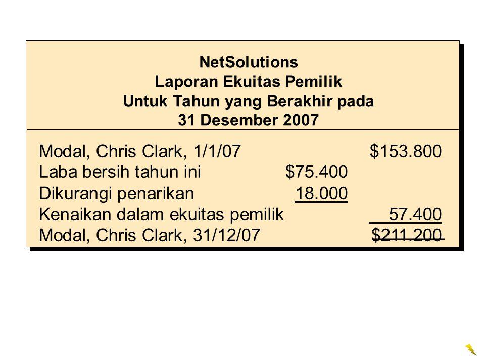 Kenaikan dalam ekuitas pemilik 57.400