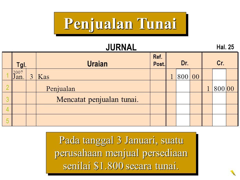 Penjualan Tunai JURNAL. Hal. 25. Ref. Post. Uraian. Dr. Cr. Tgl. 2007. 1.