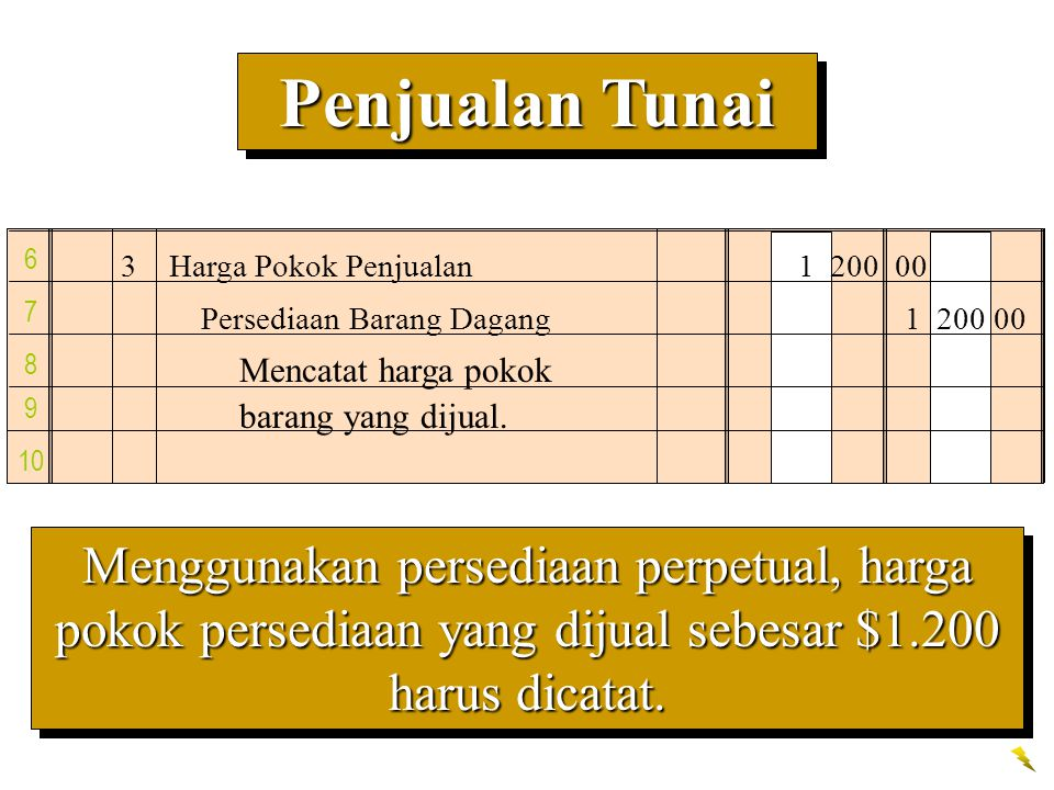 Penjualan Tunai 6. 3 Harga Pokok Penjualan 1 200 00. 7. Persediaan Barang Dagang 1 200 00.