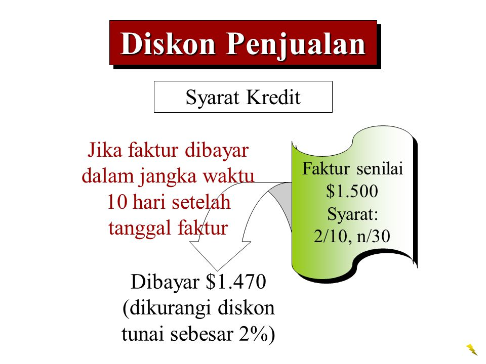 Diskon Penjualan Syarat Kredit