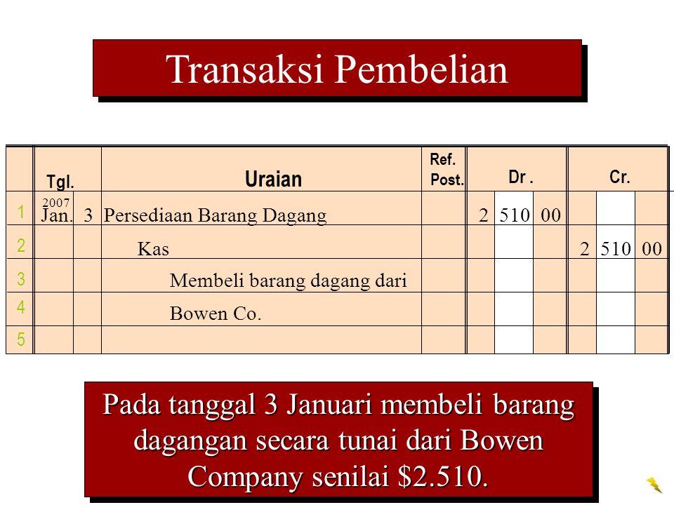Transaksi Pembelian Ref. Post. Uraian. Dr . Cr. Tgl. 2007. 1. Jan. 3 Persediaan Barang Dagang 2 510 00.