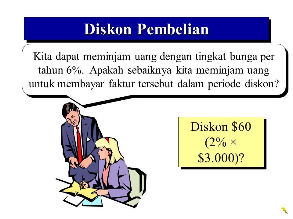 Diskon Pembelian Diskon $60 (2% × $3.000)