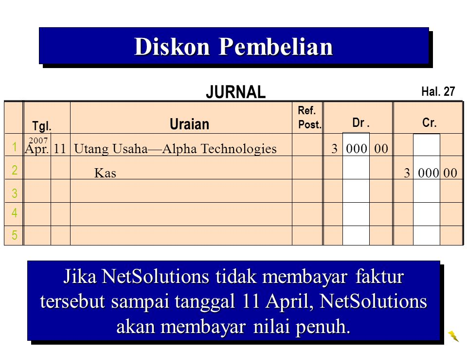 Diskon Pembelian JURNAL. Hal. 27. Ref. Post. Uraian. Dr . Cr. Tgl. 2007.
