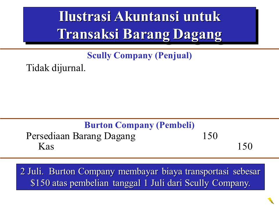 Ilustrasi Akuntansi untuk Transaksi Barang Dagang