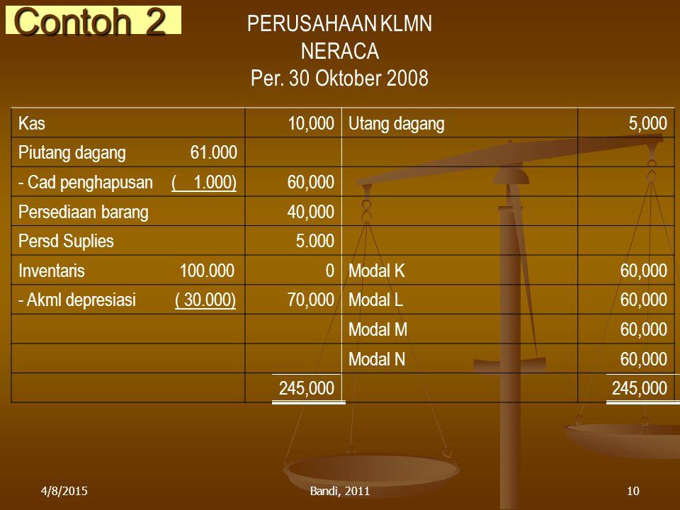 Contoh 2 PERUSAHAAN KLMN NERACA Per. 30 Oktober 2008 Kas 10,000