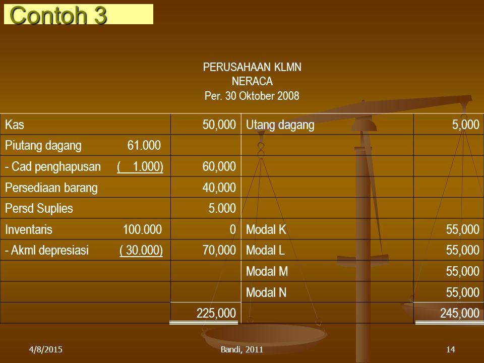 Contoh 3 Kas 50,000 Utang dagang 5,000 Piutang dagang 61.000