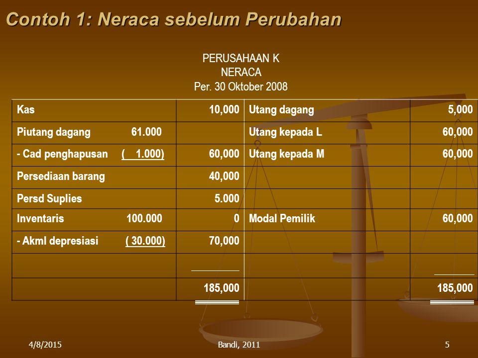 Contoh 1: Neraca sebelum Perubahan