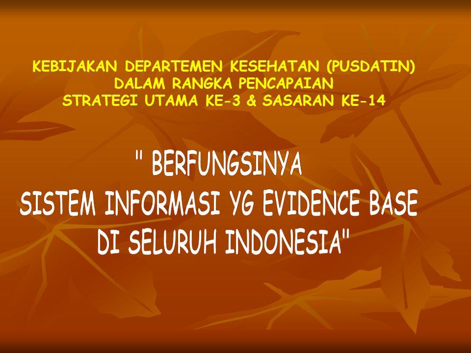 BERFUNGSINYA SISTEM INFORMASI YG EVIDENCE BASE DI SELURUH INDONESIA
