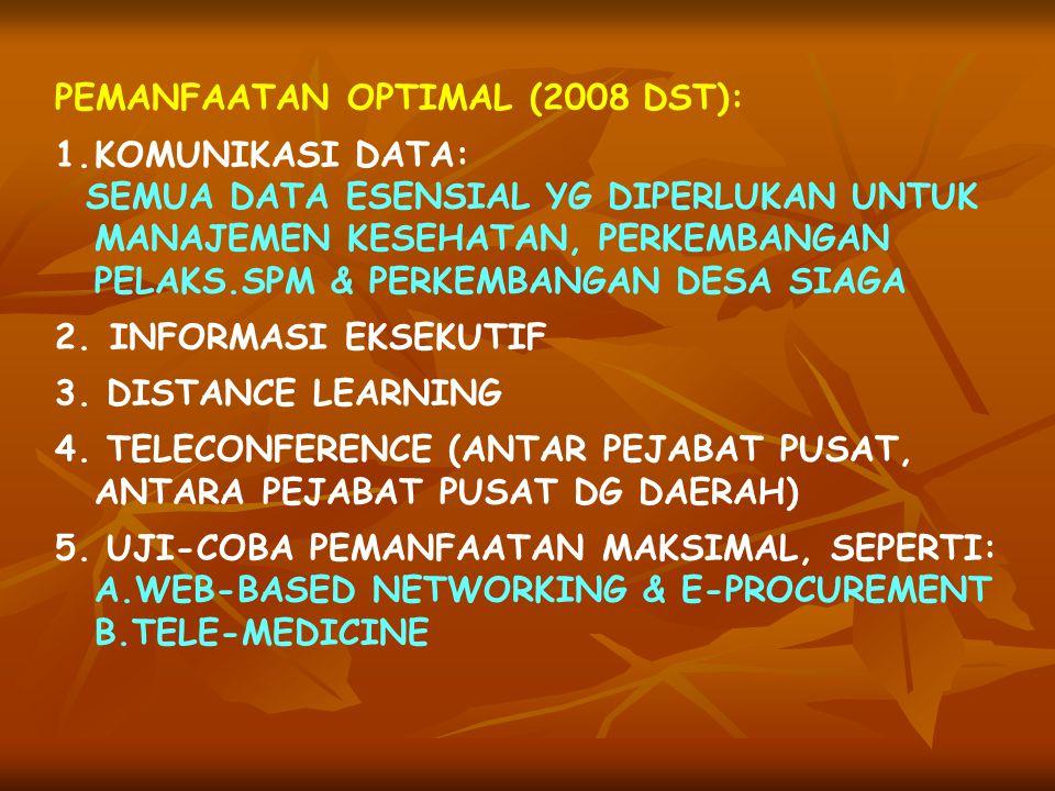 PEMANFAATAN OPTIMAL (2008 DST):