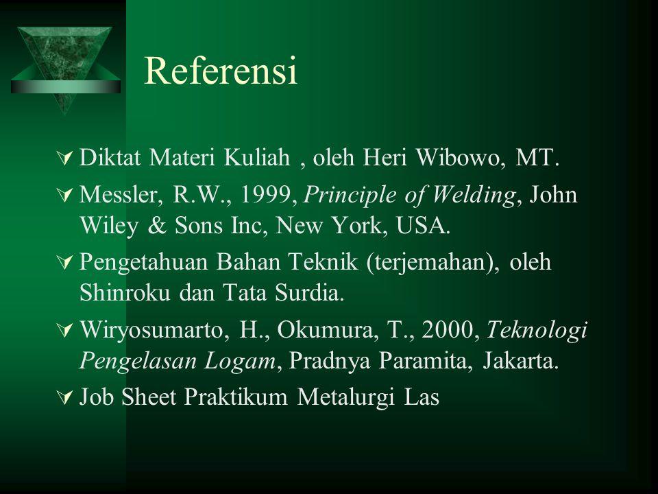 Referensi Diktat Materi Kuliah , oleh Heri Wibowo, MT.