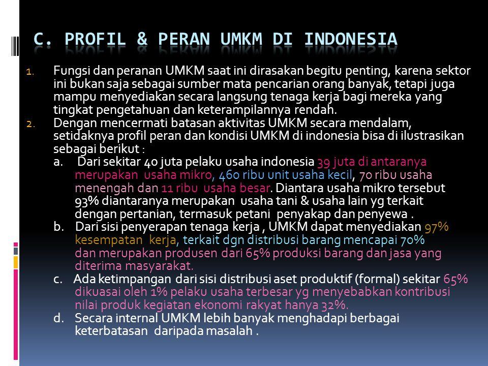 C. PROFIL & PERAN UMKM DI INDONESIA