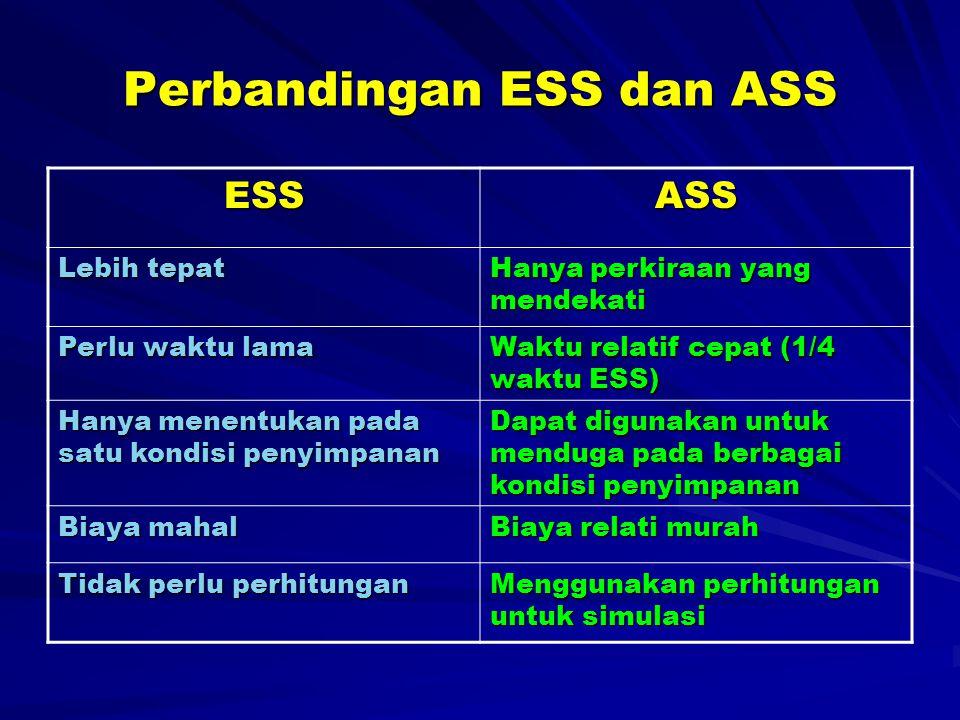 Perbandingan ESS dan ASS