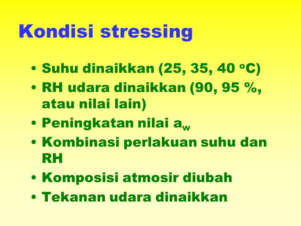 Kondisi stressing Suhu dinaikkan (25, 35, 40 oC)