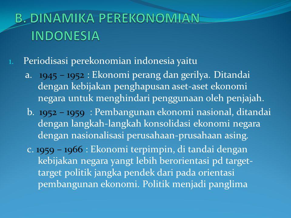 B. DINAMIKA PEREKONOMIAN INDONESIA