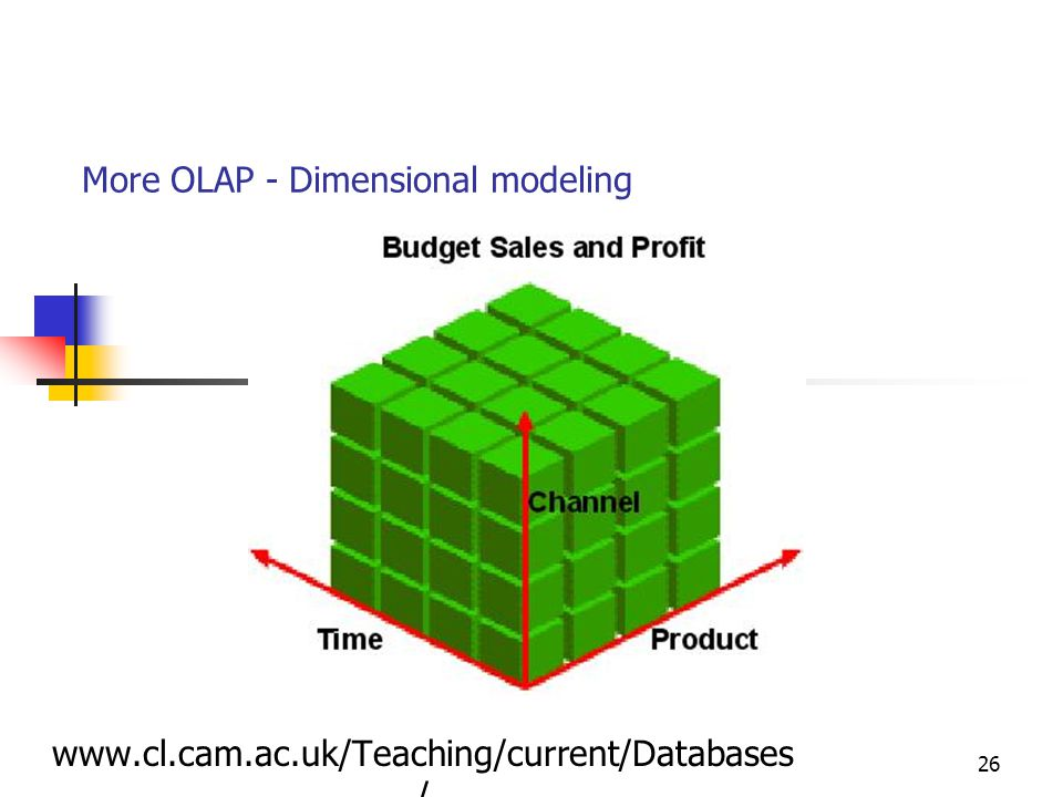 More OLAP - Dimensional modeling