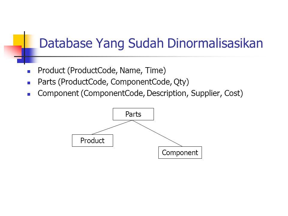 Database Yang Sudah Dinormalisasikan