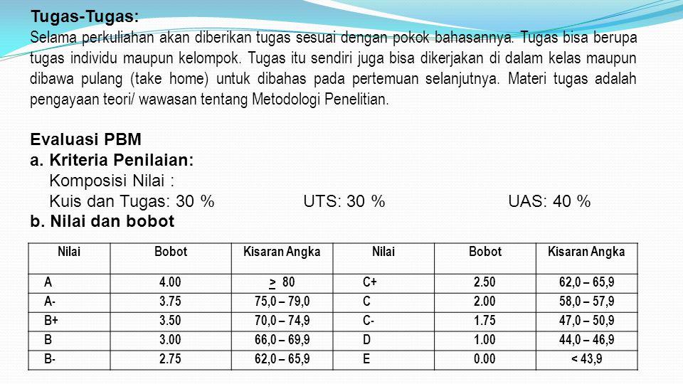 Kuis dan Tugas: 30 % UTS: 30 % UAS: 40 % b. Nilai dan bobot